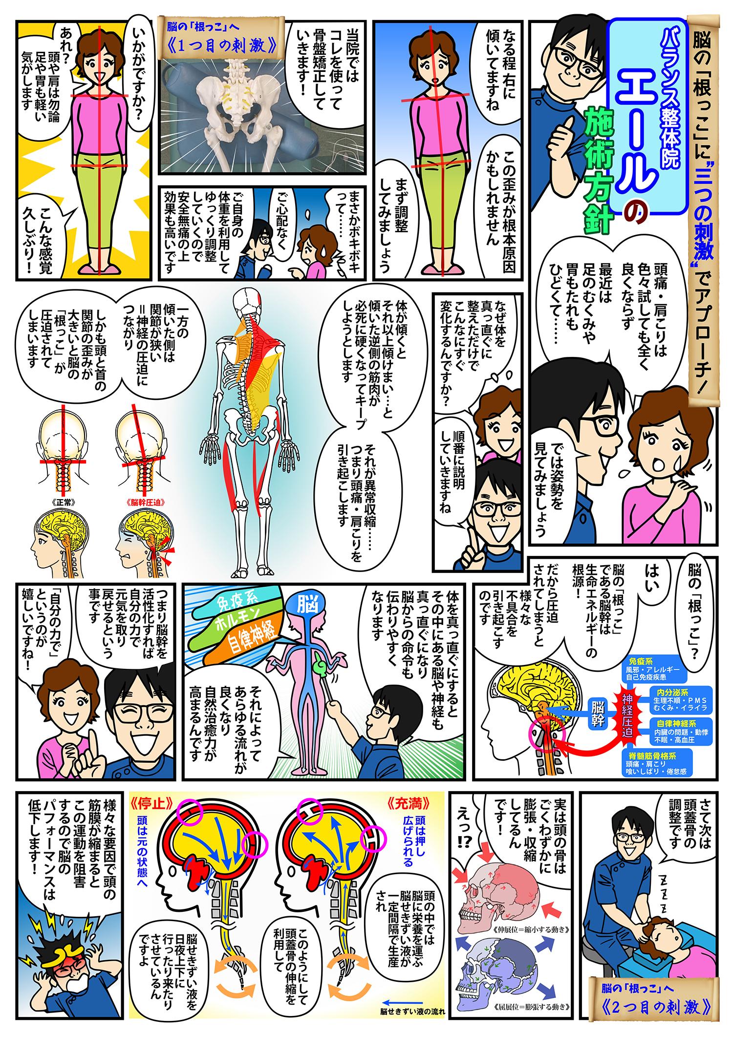 大阪堺市 バランス整体院エール 頭蓋骨矯正+骨盤矯正 コマ漫画