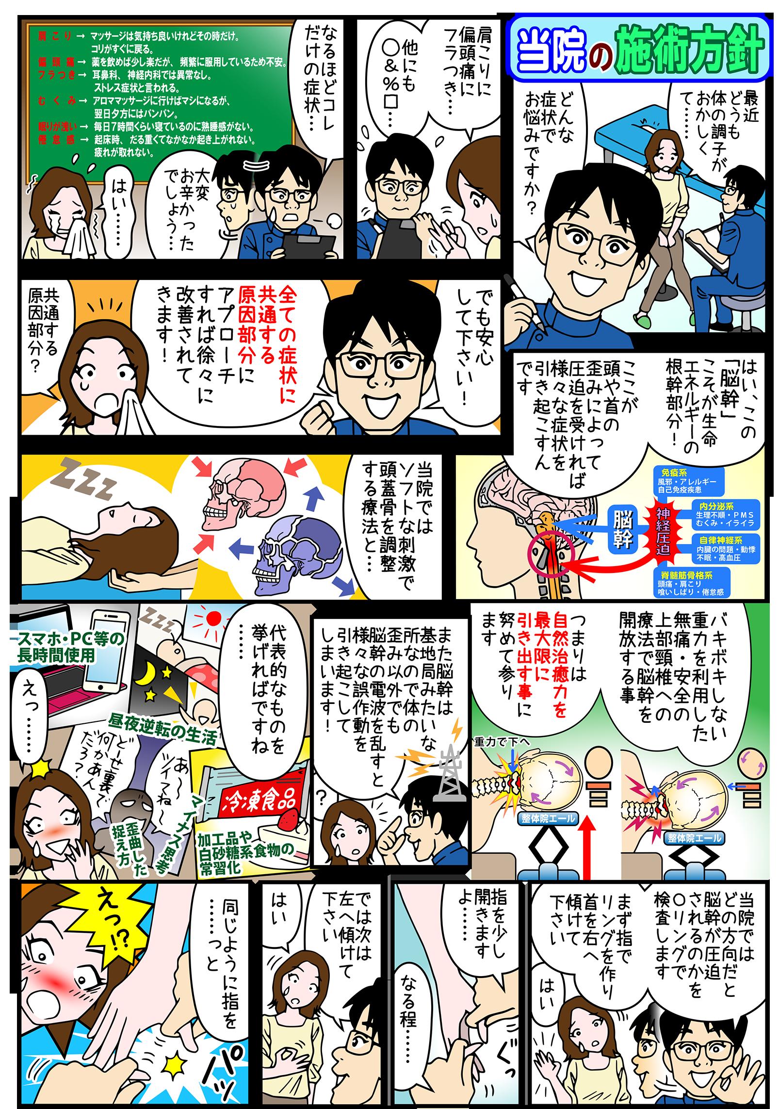 バランス整体院エール コマ漫画1