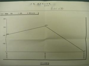 潰瘍性大腸炎【脳幹整体なら大阪堺市のエールへ】